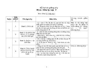 Ke hoach giang day Dia ly 7(Trang).doc