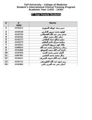 5th Year Female Students-20150327-162856226.doc