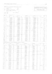 36-Gas Pipes Tables.pdf
