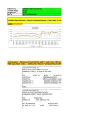 HCR132_2G_NPI_STB664-GSM-Sambirejo_Permanent Fault_20140623.xlsx