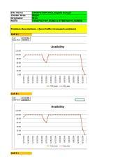 HCR125_2G_NPI_STB076-GSM-DCS_Kepala Sungai_Zero-Traffic_20140618.xlsx