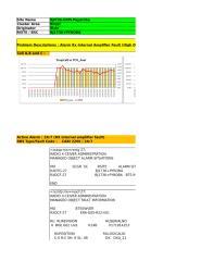 HCR131_2G_NPI_BJI736-GSM-Payaroba_RX Internal Amplifier Fault_20140623.xlsx