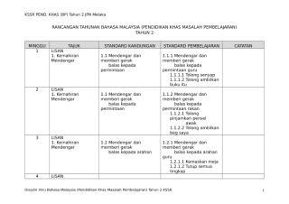 RPT Bahasa Malaysia 2.doc