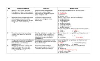 IPS SD ( kisi-kisiIdan Soal Ujian Sekolah).doc
